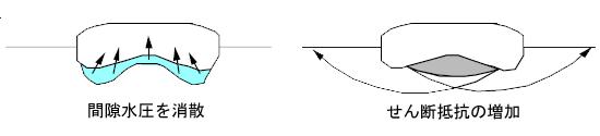 D・BOX内部構造2